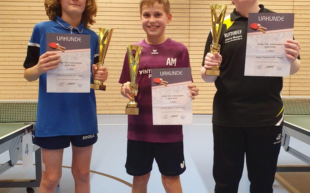 Artemij Makarov vom TuB Bocholt gewinnt die Jungen U15-Kreisrangliste